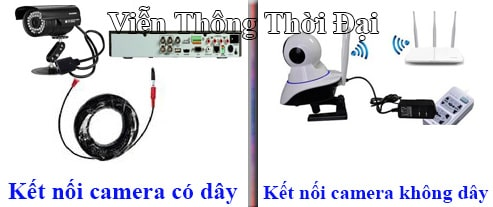 lắp camera TPHCM